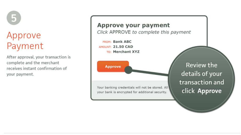 IDebit casino payment approval screen